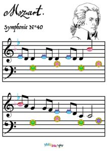 symphonie 40