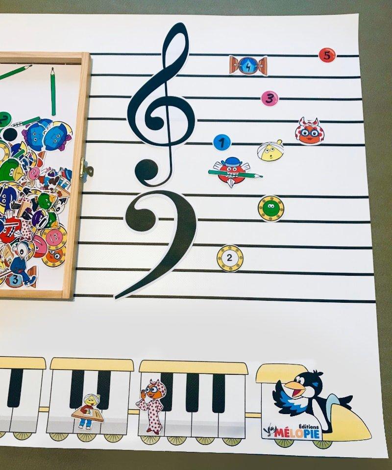 tapis de musique portée